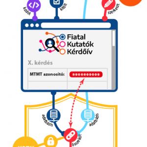 FKK-flowchart